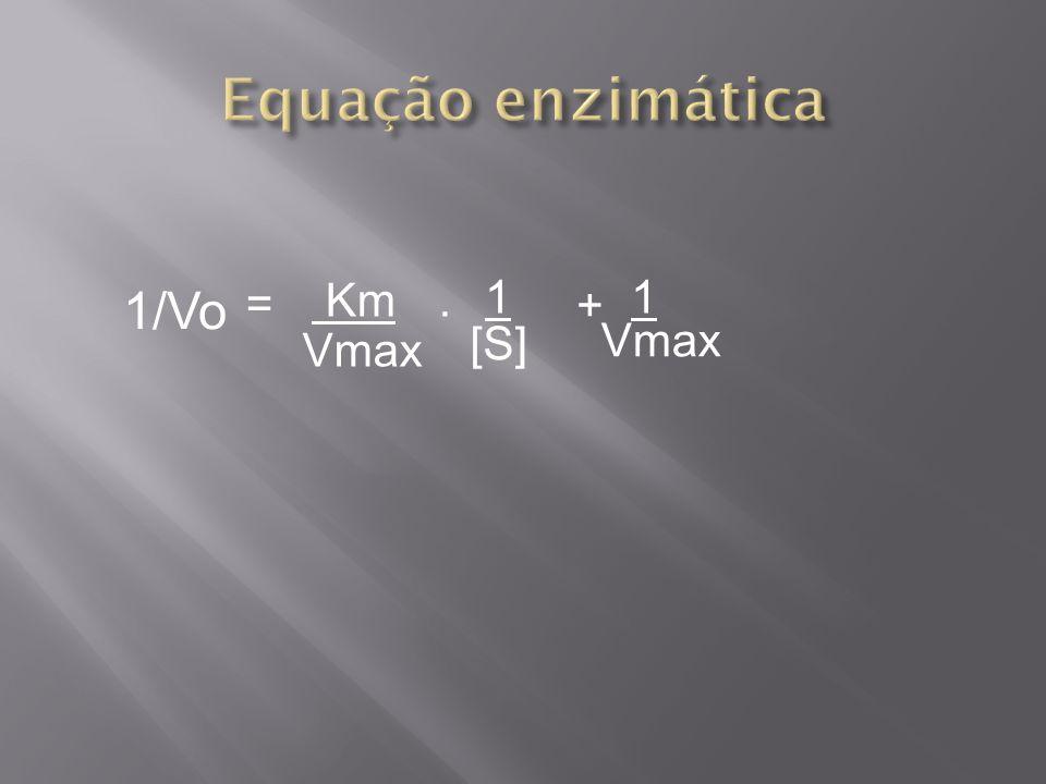Equação enzimática Km 1/Vo = . 1 1 + [S] Vmax Vmax